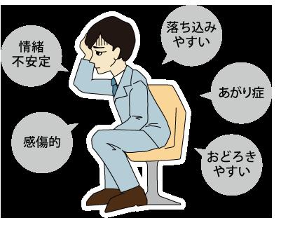 気鬱質の特徴