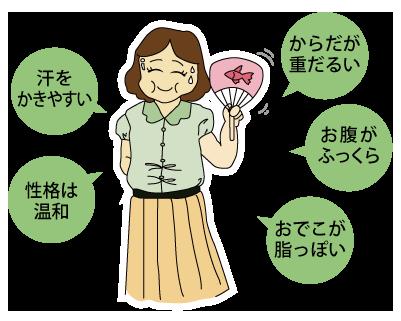 痰湿質の特徴