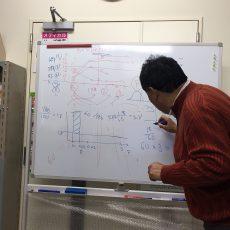 未病体質研究会のメンバーで奈良先端科学技術大学院大学の金谷教授を交えて体質判定の統計学検討会を開催しました。